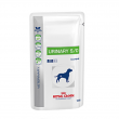 Royal Canin Urinary (150 гр.)